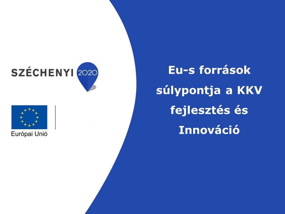 Eu-s források súlypontja a KKV fejlesztés és Innováció