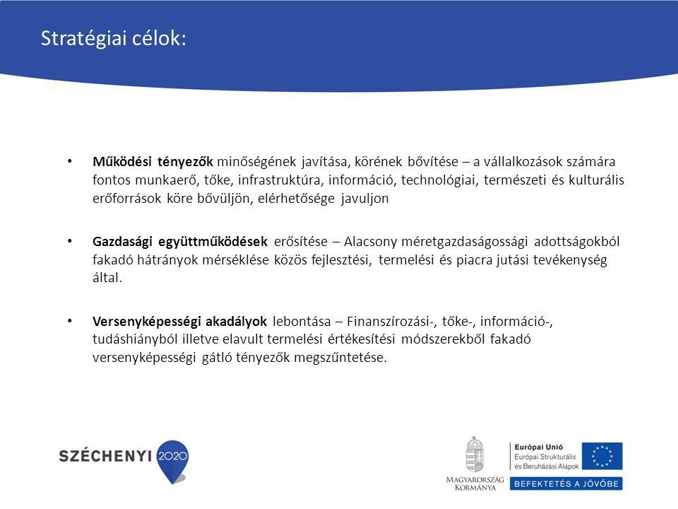 KÖSZÖNJÜK A FIGYELMET.Sedlák-Bihall Orsolya pályázati tanácsadó Nord Tender Kft.