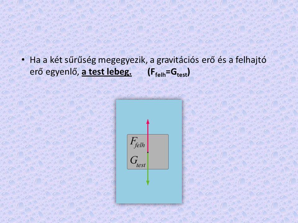Ha a két sűrűség megegyezik, a gravitációs erő és a felhajtó erő egyenlő, a test lebeg. (F felh =G test )