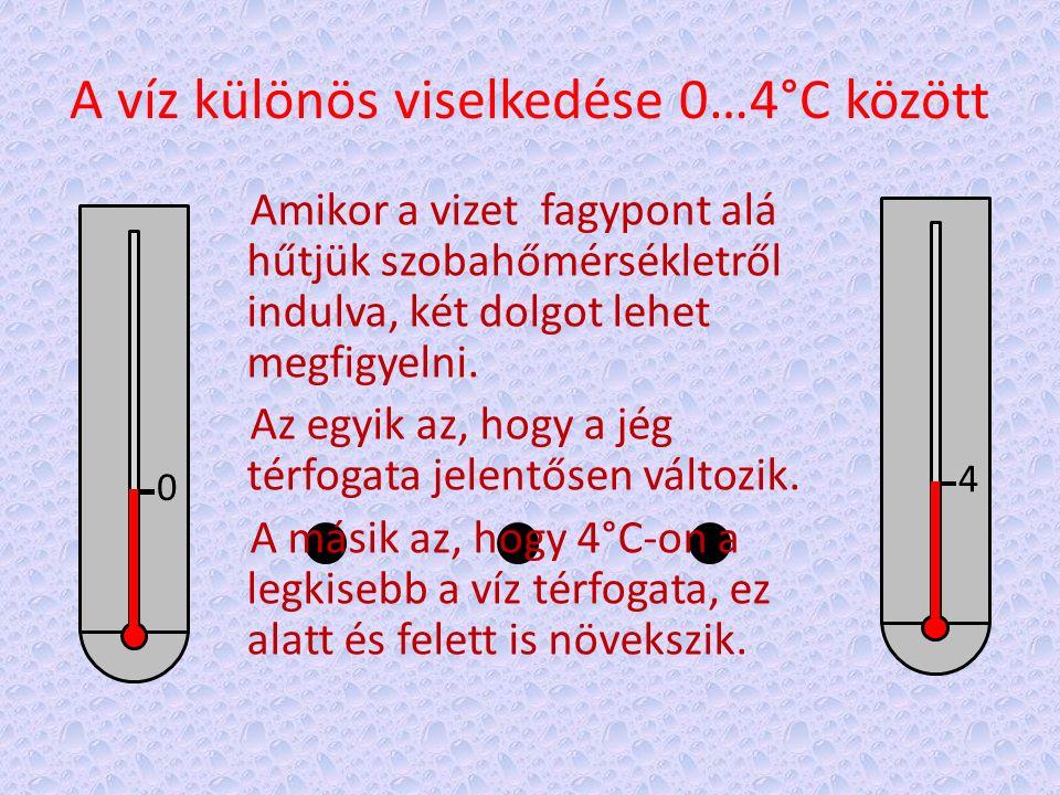 A víz különös viselkedése 0…4°C között 0 4 Amikor a vizet fagypont alá hűtjük szobahőmérsékletről indulva, két dolgot lehet megfigyelni. Az egyik az,