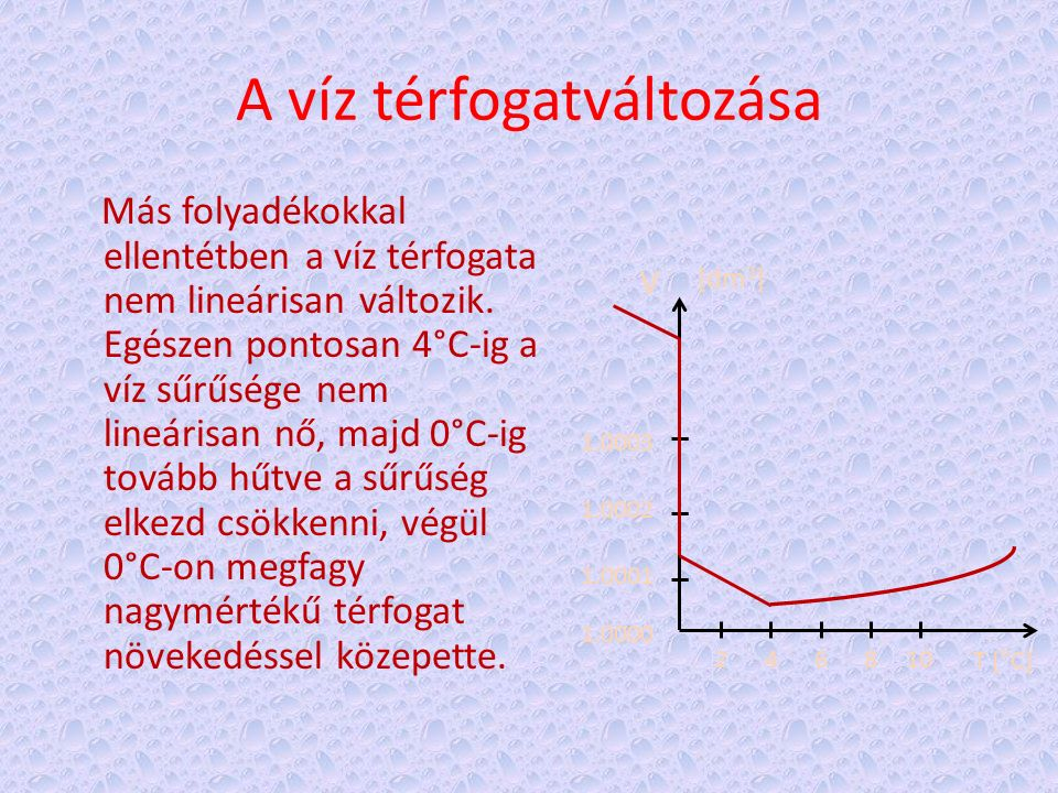 A víz térfogatváltozása Más folyadékokkal ellentétben a víz térfogata nem lineárisan változik.