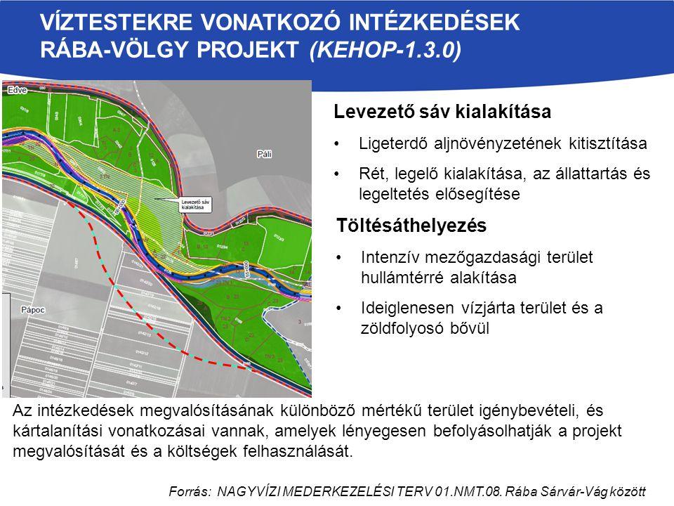 Forrás: NAGYVÍZI MEDERKEZELÉSI TERV 01.NMT.08.és 01.NMT.09.