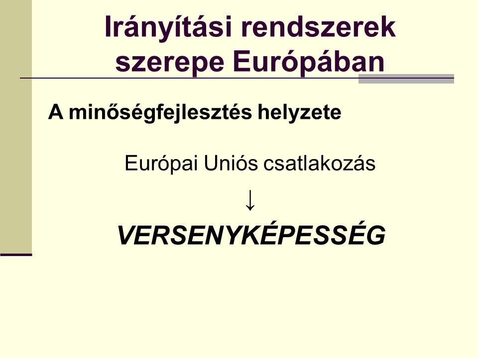 Irányítási rendszerek szerepe Európában A minőségfejlesztés helyzete Európai Uniós csatlakozás ↓ VERSENYKÉPESSÉG