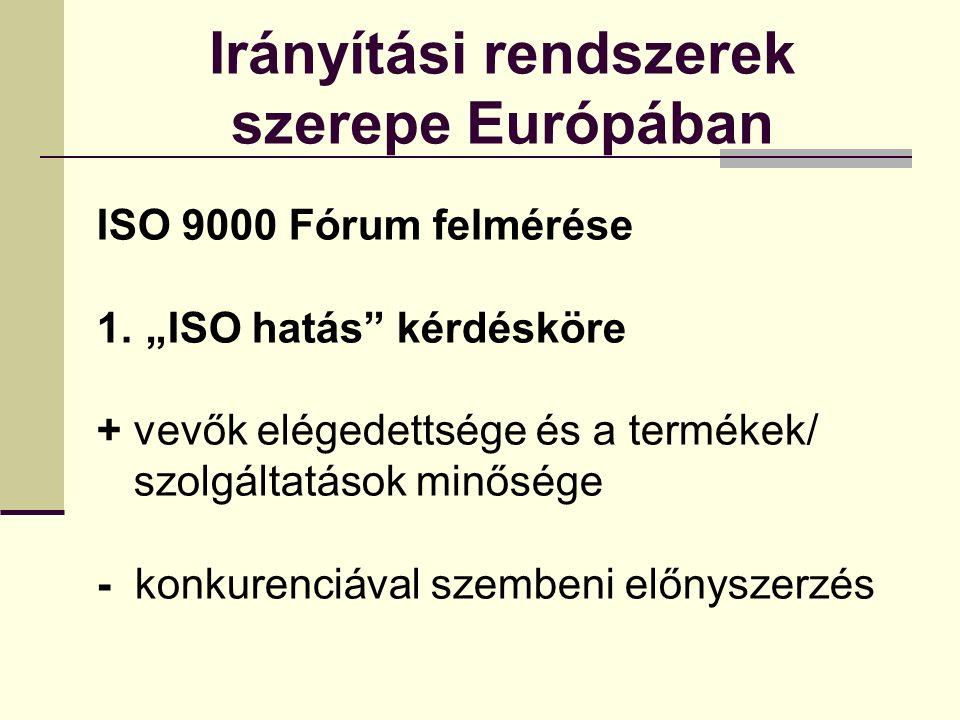 Irányítási rendszerek szerepe Európában ISO 9000 Fórum felmérése 1.