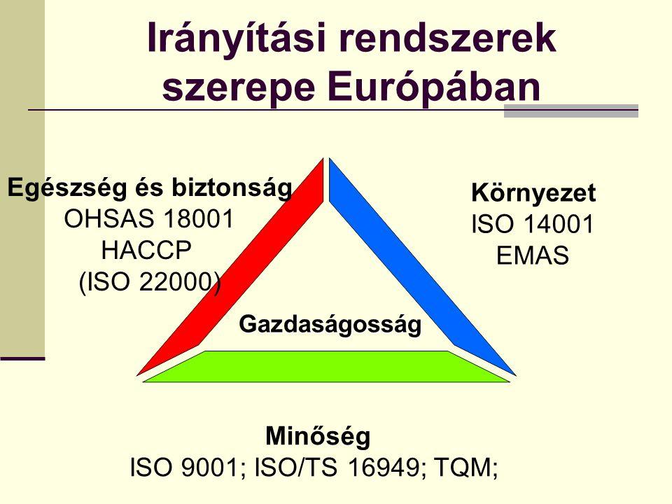 Irányítási rendszerek szerepe Európában Gazdaságosság Egészség és biztonság OHSAS 18001 HACCP (ISO 22000) Környezet ISO 14001 EMAS Minőség ISO 9001; ISO/TS 16949; TQM;
