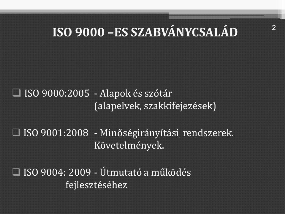 ISO 9000 –ES SZABVÁNYCSALÁD  ISO 9000:2005- Alapok és szótár (alapelvek, szakkifejezések)  ISO 9001:2008 - Minőségirányítási rendszerek.