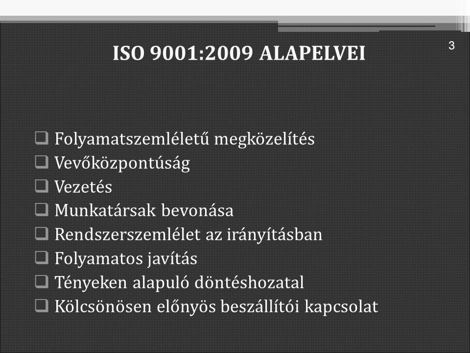 ISO 9001:2009 ALAPELVEI  Folyamatszemléletű megközelítés  Vevőközpontúság  Vezetés  Munkatársak bevonása  Rendszerszemlélet az irányításban  Folyamatos javítás  Tényeken alapuló döntéshozatal  Kölcsönösen előnyös beszállítói kapcsolat 3