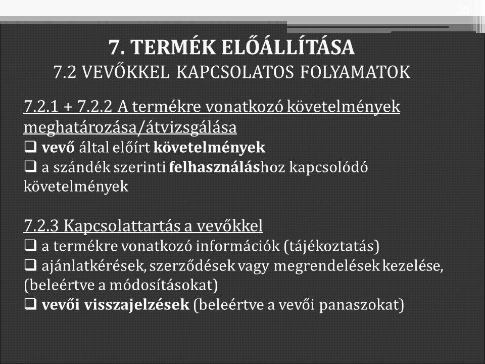 7.2.1 + 7.2.2 A termékre vonatkozó követelmények meghatározása/átvizsgálása  vevő által előírt követelmények  a szándék szerinti felhasználáshoz kapcsolódó követelmények 7.2.3 Kapcsolattartás a vevőkkel  a termékre vonatkozó információk (tájékoztatás)  ajánlatkérések, szerződések vagy megrendelések kezelése, (beleértve a módosításokat)  vevői visszajelzések (beleértve a vevői panaszokat) 7.