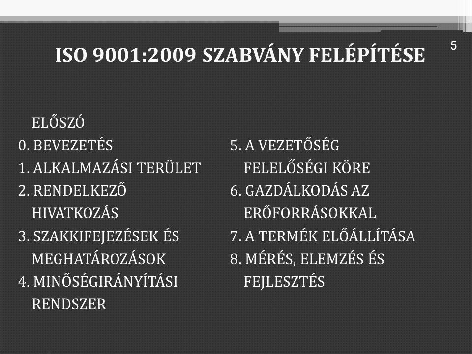 ISO 9001:2009 SZABVÁNY FELÉPÍTÉSE ELŐSZÓ 0. BEVEZETÉS 1.