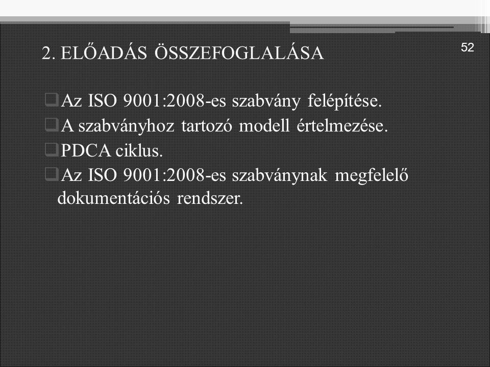 2. ELŐADÁS ÖSSZEFOGLALÁSA  Az ISO 9001:2008-es szabvány felépítése.