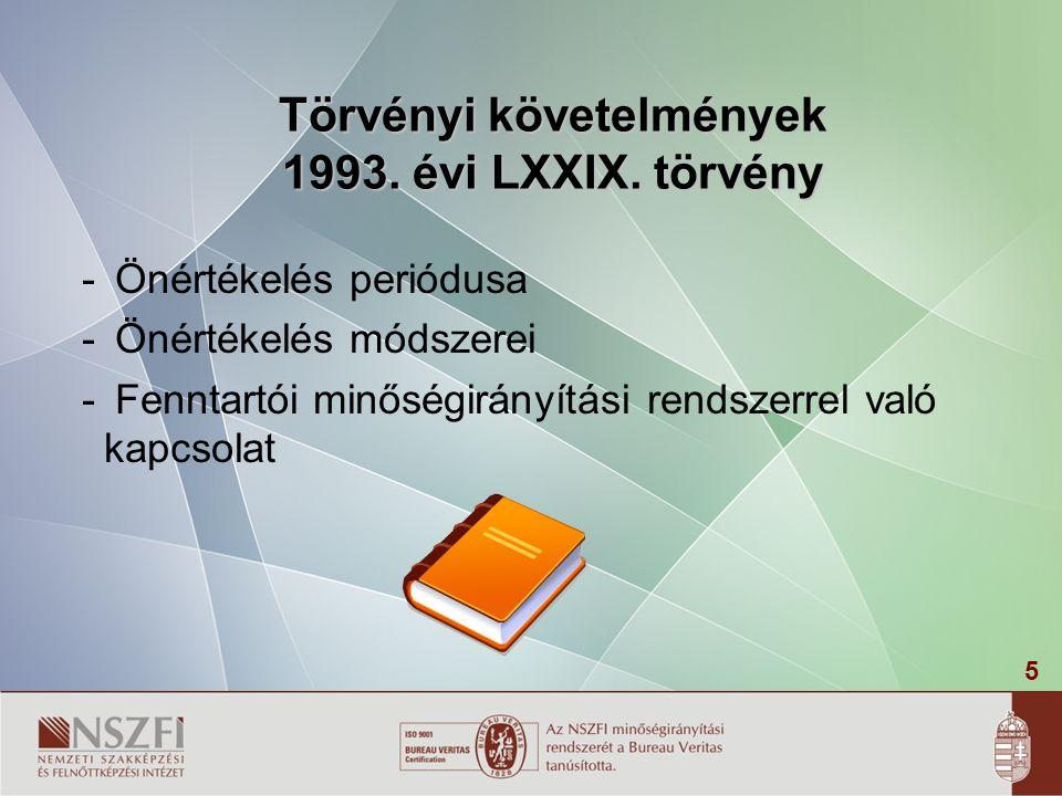 5 - Önértékelés periódusa - Önértékelés módszerei - Fenntartói minőségirányítási rendszerrel való kapcsolat Törvényi követelmények 1993.