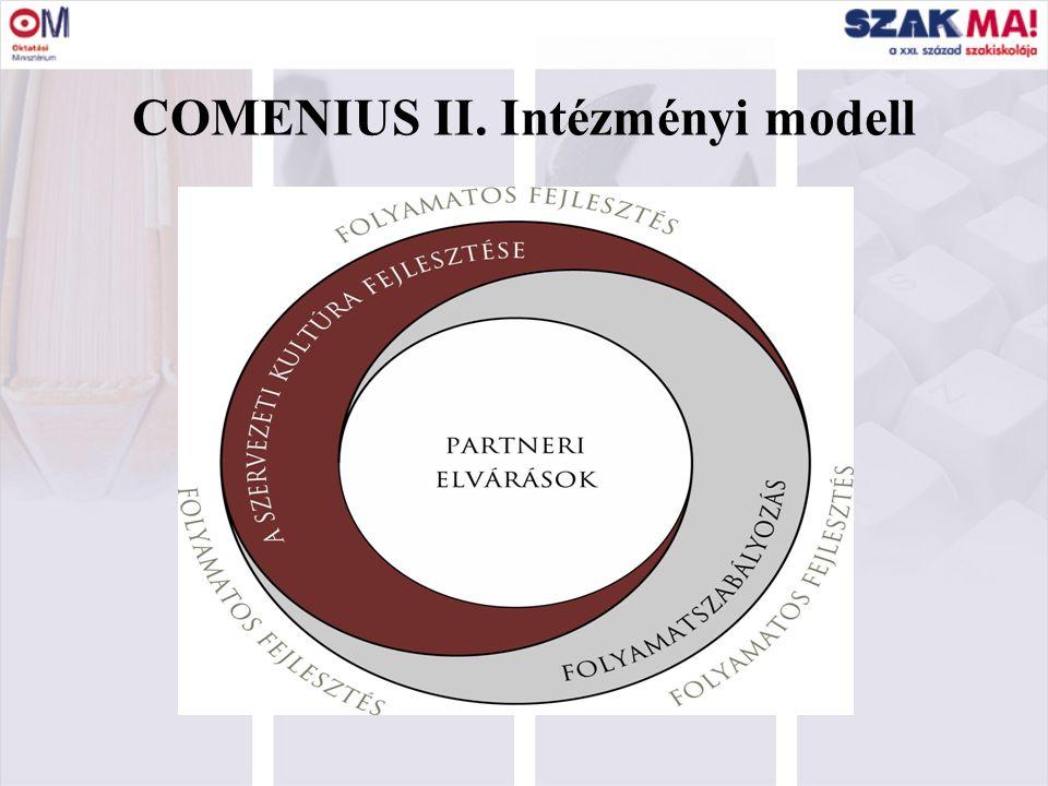 14 COMENIUS II. Intézményi modell
