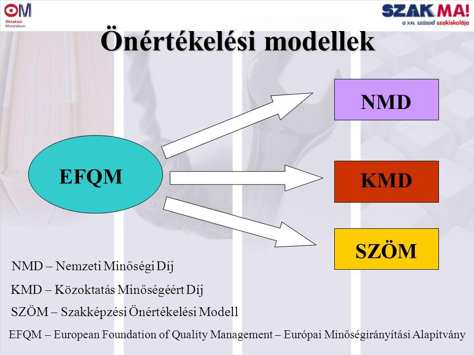 15 Önértékelési modellek EFQM NMD KMD SZÖM EFQM – European Foundation of Quality Management – Európai Minőségirányítási Alapítvány NMD – Nemzeti Minős