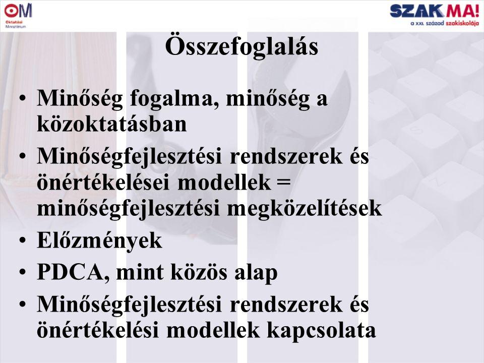 20 Összefoglalás Minőség fogalma, minőség a közoktatásban Minőségfejlesztési rendszerek és önértékelései modellek = minőségfejlesztési megközelítések Előzmények PDCA, mint közös alap Minőségfejlesztési rendszerek és önértékelési modellek kapcsolata