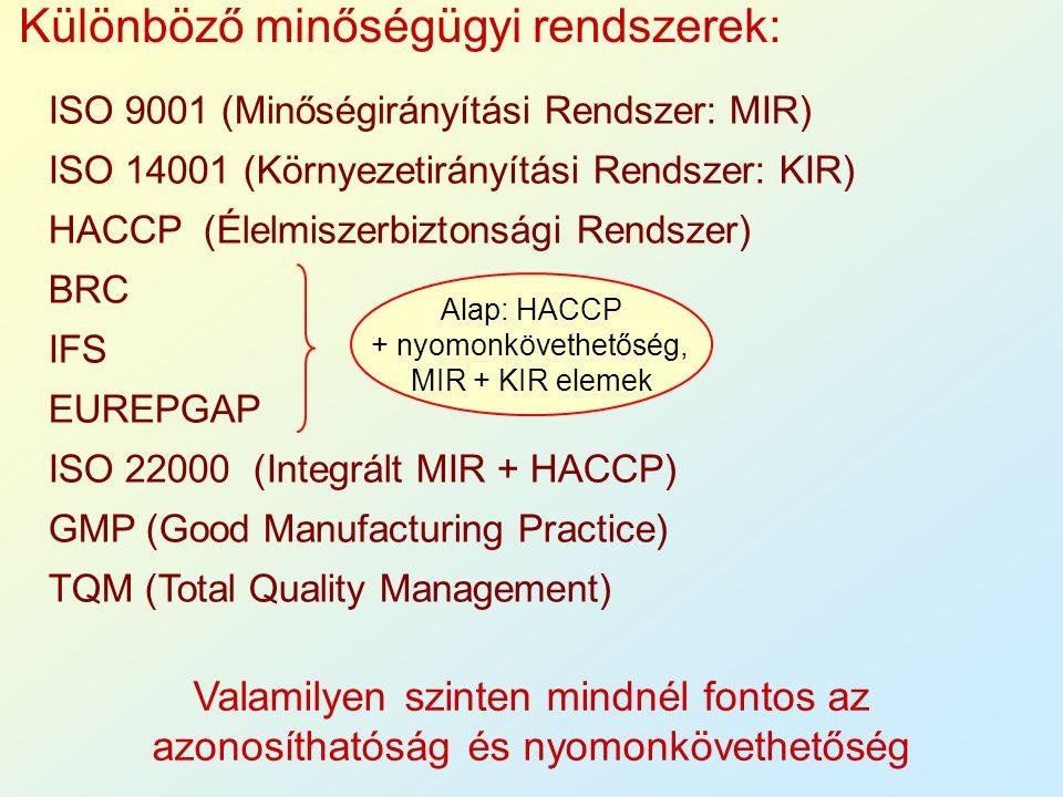 Valamilyen szinten mindnél fontos az azonosíthatóság és nyomonkövethetőség Különböző minőségügyi rendszerek: ISO 9001 (Minőségirányítási Rendszer: MIR) ISO 14001 (Környezetirányítási Rendszer: KIR) HACCP (Élelmiszerbiztonsági Rendszer) BRC IFS EUREPGAP ISO 22000 (Integrált MIR + HACCP) GMP (Good Manufacturing Practice) TQM (Total Quality Management) Alap: HACCP + nyomonkövethetőség, MIR + KIR elemek