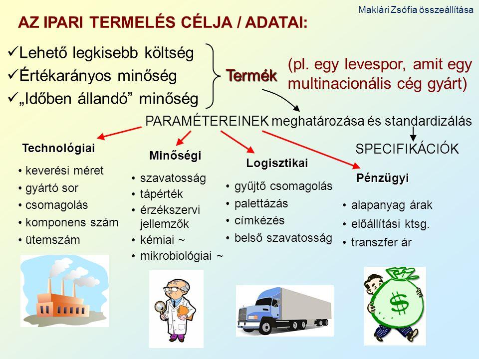 """AZ IPARI TERMELÉS CÉLJA / ADATAI: Lehető legkisebb költség Értékarányos minőség """"Időben állandó minőség Termék PARAMÉTEREINEK meghatározása és standardizálás SPECIFIKÁCIÓKMinőségi szavatosság tápérték érzékszervi jellemzők kémiai ~ mikrobiológiai ~ Logisztikai gyűjtő csomagolás palettázás címkézés belső szavatosság Technológiai keverési méret gyártó sor csomagolás komponens szám ütemszám Pénzügyi alapanyag árak előállítási ktsg."""