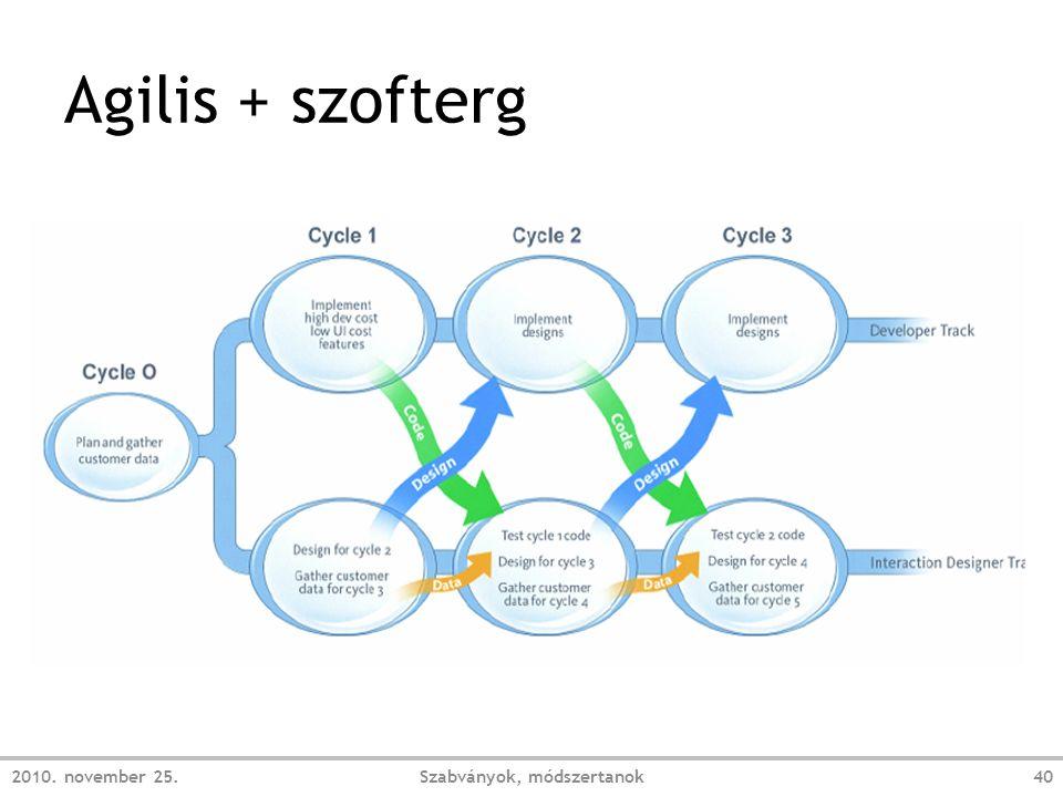 Agilis + szofterg 2010. november 25.Szabványok, módszertanok40