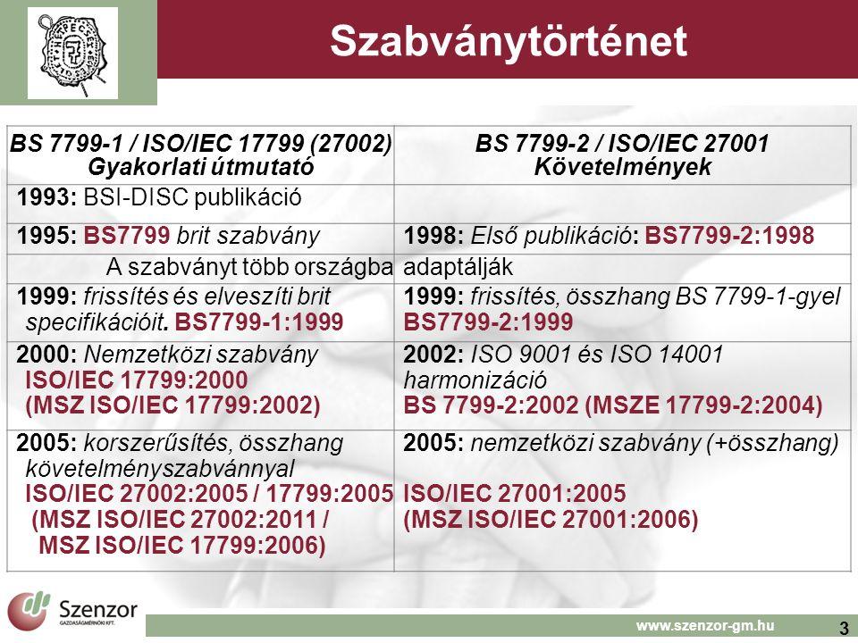 3 www.szenzor-gm.hu Szabványtörténet BS 7799-1 / ISO/IEC 17799 (27002) Gyakorlati útmutató BS 7799-2 / ISO/IEC 27001 Követelmények 1993: BSI-DISC publikáció 1995: BS7799 brit szabvány1998: Első publikáció: BS7799-2:1998 A szabványt több országbaadaptálják 1999: frissítés és elveszíti brit specifikációit.