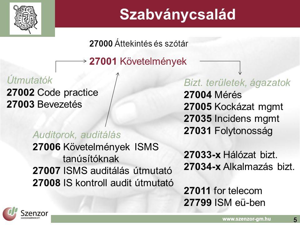 5 www.szenzor-gm.hu Szabványcsalád 27000 Áttekintés és szótár 27001 Követelmények Útmutatók 27002 Code practice 27003 Bevezetés Auditorok, auditálás 27006 Követelmények ISMS tanúsítóknak 27007 ISMS auditálás útmutató 27008 IS kontroll audit útmutató Bizt.