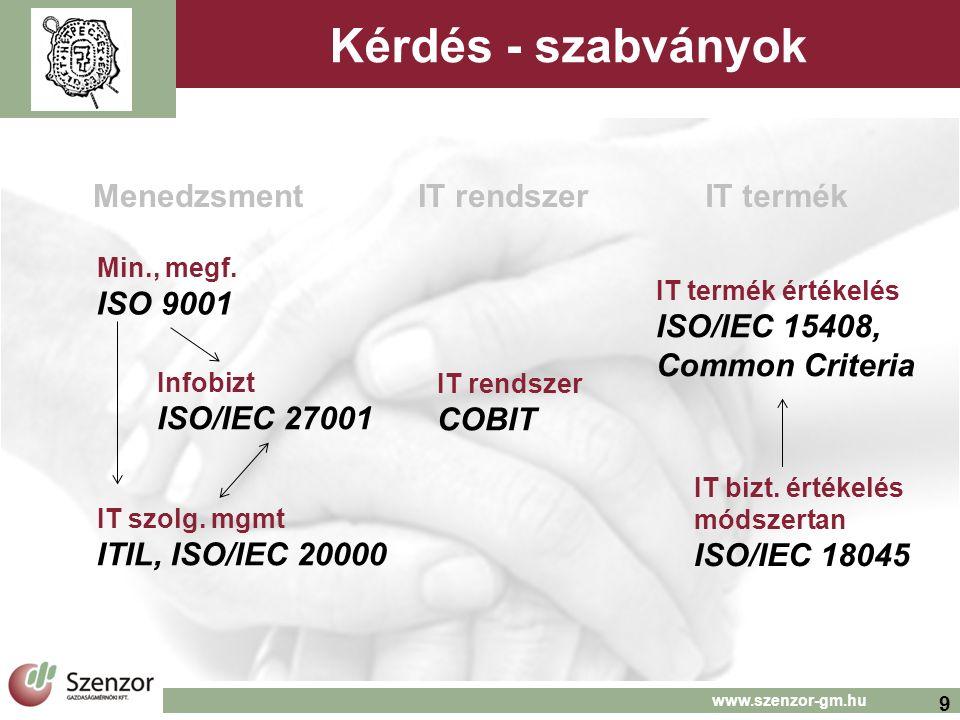 10 www.szenzor-gm.hu Kérdés – hazai előírások  Jogszabályok:  Minősített adatok kezelése  Információs önrendelkezési jog és információszabadság  pü, eü, telekom, bíróság, DM, stb.