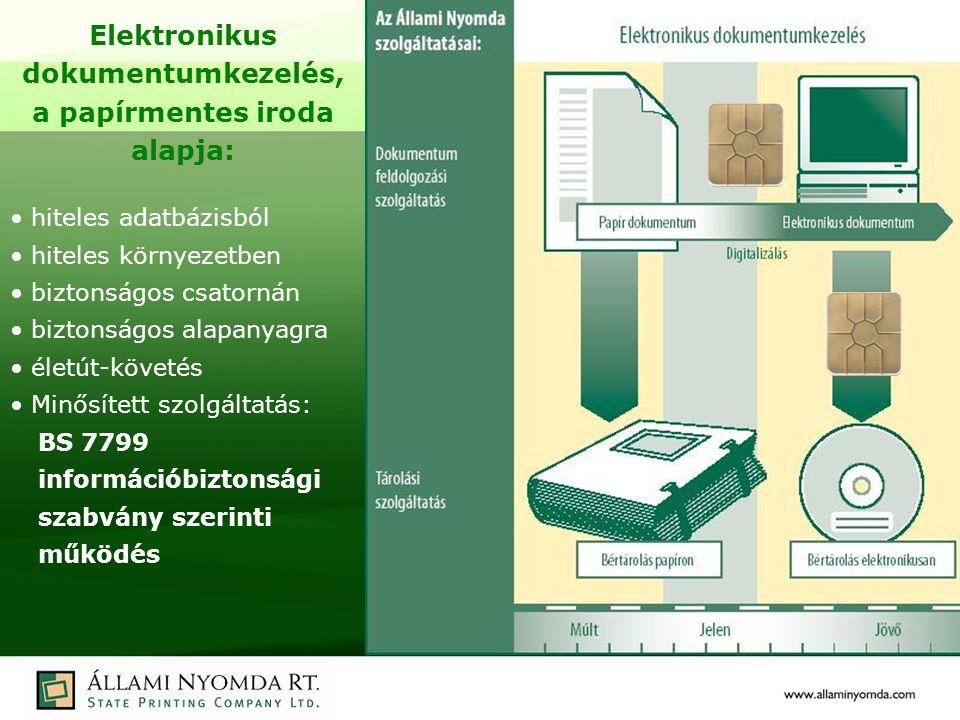 Elektronikus dokumentumkezelés, a papírmentes iroda alapja: hiteles adatbázisból hiteles környezetben biztonságos csatornán biztonságos alapanyagra életút-követés Minősített szolgáltatás: BS 7799 információbiztonsági szabvány szerinti működés