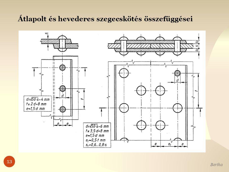 Bertha 13 Átlapolt és hevederes szegecskötés összefüggései