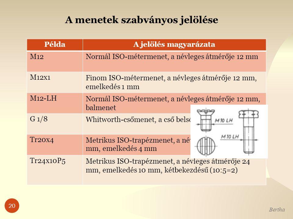 A menetek szabványos jelölése Bertha 20 PéldaA jelölés magyarázata M12Normál ISO-métermenet, a névleges átmérője 12 mm M12x1Finom ISO-métermenet, a névleges átmérője 12 mm, emelkedés 1 mm M12-LHNormál ISO-métermenet, a névleges átmérője 12 mm, balmenet G 1/8Whitworth-csőmenet, a cső belső átmérője 25,4/8 mm Tr20x4Metrikus ISO-trapézmenet, a névleges átmérője 20 mm, emelkedés 4 mm Tr24x10P5Metrikus ISO-trapézmenet, a névleges átmérője 24 mm, emelkedés 10 mm, kétbekezdésű (10:5=2)