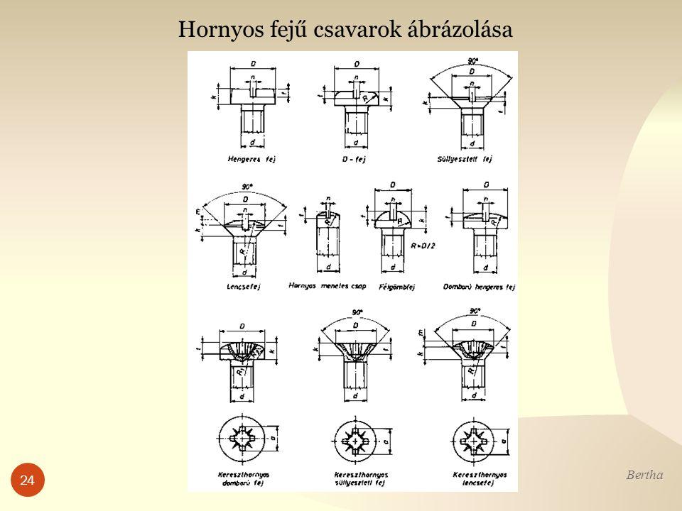 Bertha 24 Hornyos fejű csavarok ábrázolása