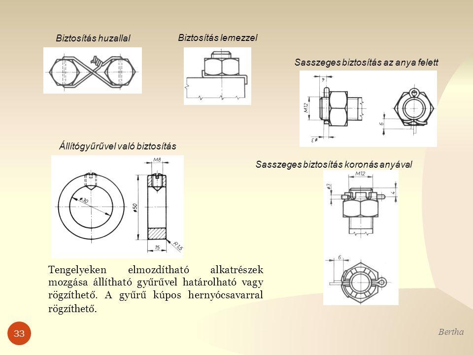 Bertha 33 Biztosítás huzallal Biztosítás lemezzel Állítógyűrűvel való biztosítás Tengelyeken elmozdítható alkatrészek mozgása állítható gyűrűvel határolható vagy rögzíthető.