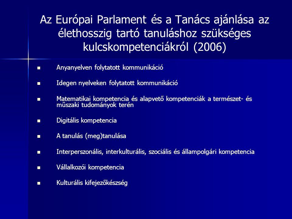 Az Európai Parlament és a Tanács ajánlása az élethosszig tartó tanuláshoz szükséges kulcskompetenciákról (2006) Anyanyelven folytatott kommunikáció Idegen nyelveken folytatott kommunikáció Matematikai kompetencia és alapvető kompetenciák a természet- és műszaki tudományok terén Digitális kompetencia A tanulás (meg)tanulása Interperszonális, interkulturális, szociális és állampolgári kompetencia Vállalkozói kompetencia Kulturális kifejezőkészség