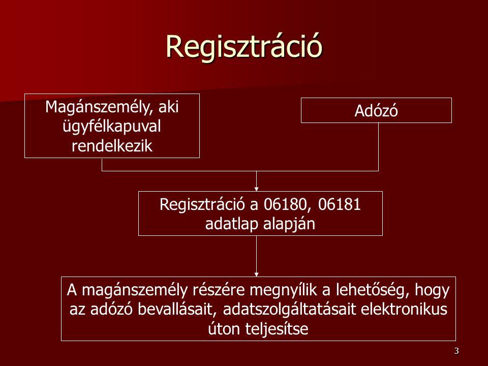 3 Regisztráció Magánszemély, aki ügyfélkapuval rendelkezik Adózó Regisztráció a 06180, 06181 adatlap alapján A magánszemély részére megnyílik a lehetőség, hogy az adózó bevallásait, adatszolgáltatásait elektronikus úton teljesítse