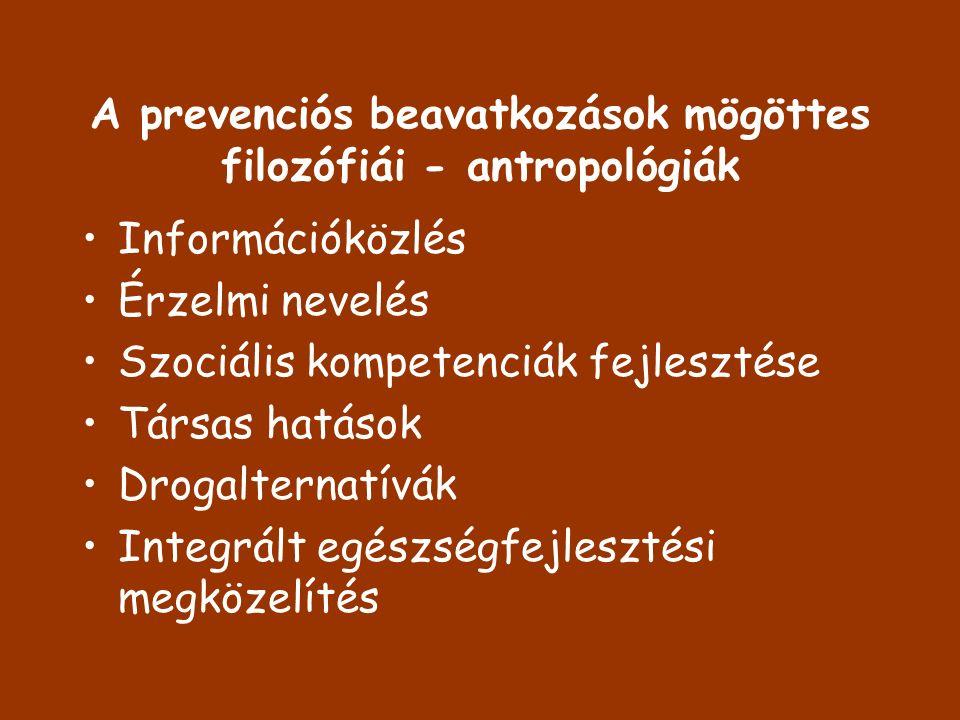 A prevenciós beavatkozások mögöttes filozófiái - antropológiák Információközlés Érzelmi nevelés Szociális kompetenciák fejlesztése Társas hatások Drog