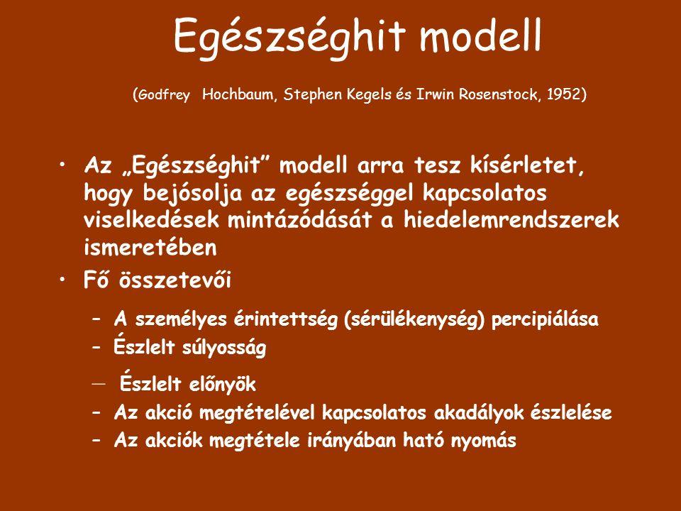 """Egészséghit modell ( Godfrey Hochbaum, Stephen Kegels és Irwin Rosenstock, 1952) Az """"Egészséghit"""" modell arra tesz kísérletet, hogy bejósolja az egész"""