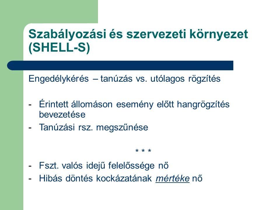 Szabályozási és szervezeti környezet (SHELL-S) Engedélykérés – tanúzás vs. utólagos rögzítés -Érintett állomáson esemény előtt hangrögzítés bevezetése