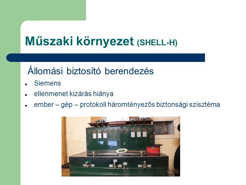 Műszaki környezet (SHELL-H) Állomási biztosító berendezés Siemens ellenmenet kizárás hiánya ember – gép – protokoll háromtényezős biztonsági szisztéma