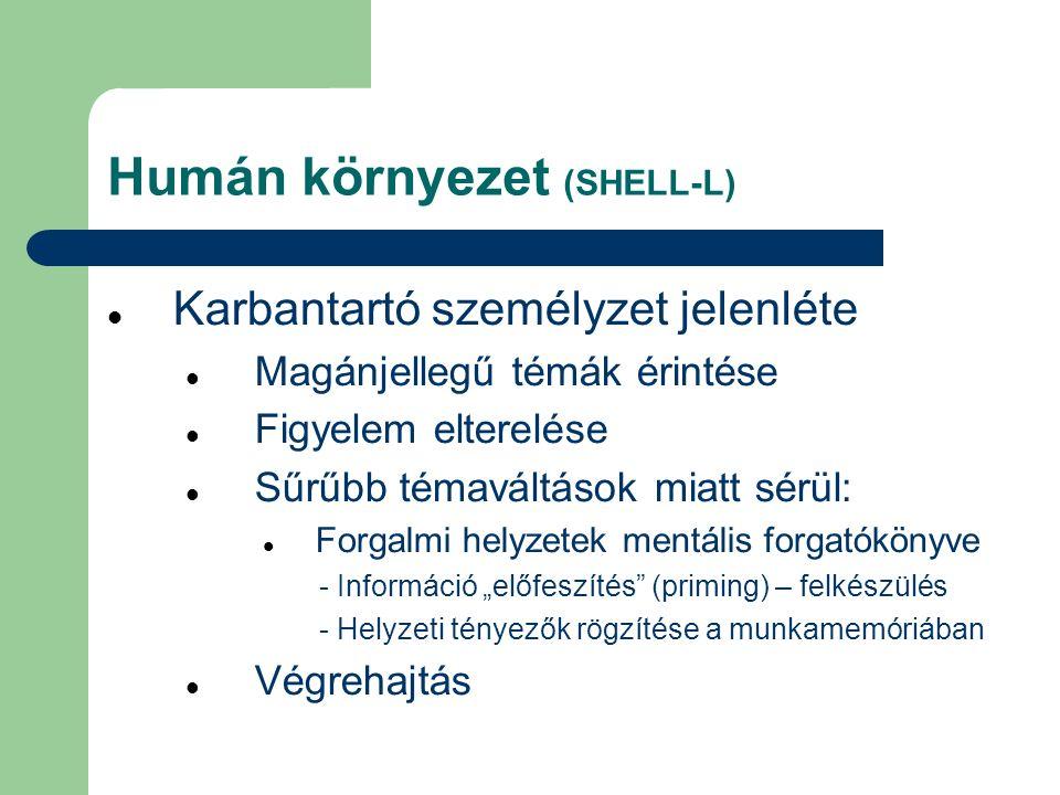"""Humán környezet (SHELL-L) Karbantartó személyzet jelenléte Magánjellegű témák érintése Figyelem elterelése Sűrűbb témaváltások miatt sérül: Forgalmi helyzetek mentális forgatókönyve - Információ """"előfeszítés (priming) – felkészülés - Helyzeti tényezők rögzítése a munkamemóriában Végrehajtás"""