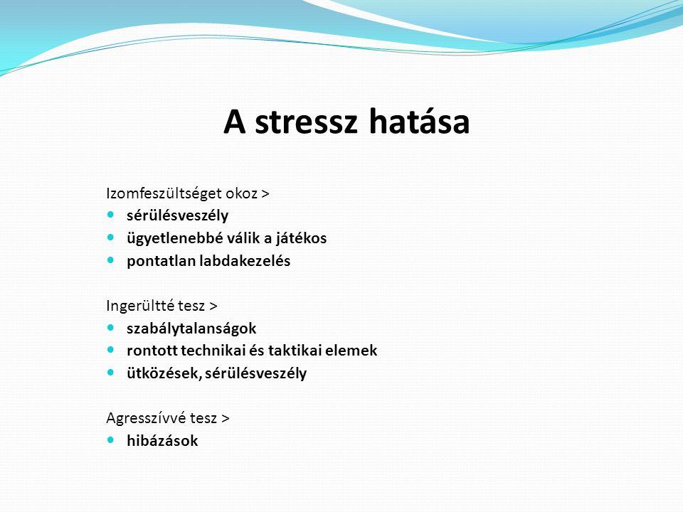 A stressz hatása Izomfeszültséget okoz > sérülésveszély ügyetlenebbé válik a játékos pontatlan labdakezelés Ingerültté tesz > szabálytalanságok rontott technikai és taktikai elemek ütközések, sérülésveszély Agresszívvé tesz > hibázások
