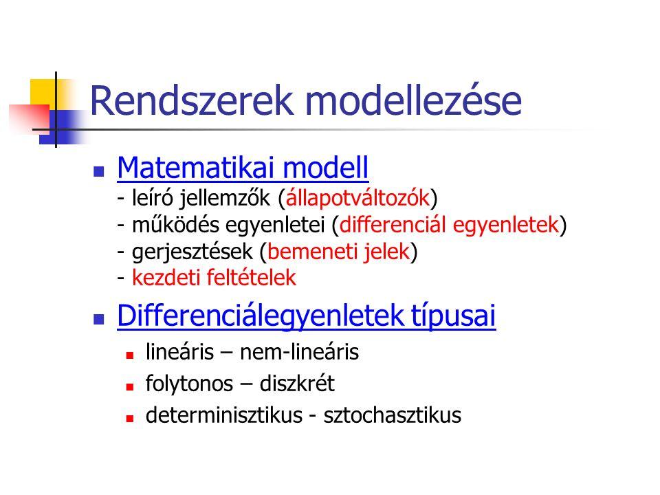 Rendszerek modellezése Matematikai modell - leíró jellemzők (állapotváltozók) - működés egyenletei (differenciál egyenletek) - gerjesztések (bemeneti jelek) - kezdeti feltételek Differenciálegyenletek típusai lineáris – nem-lineáris folytonos – diszkrét determinisztikus - sztochasztikus