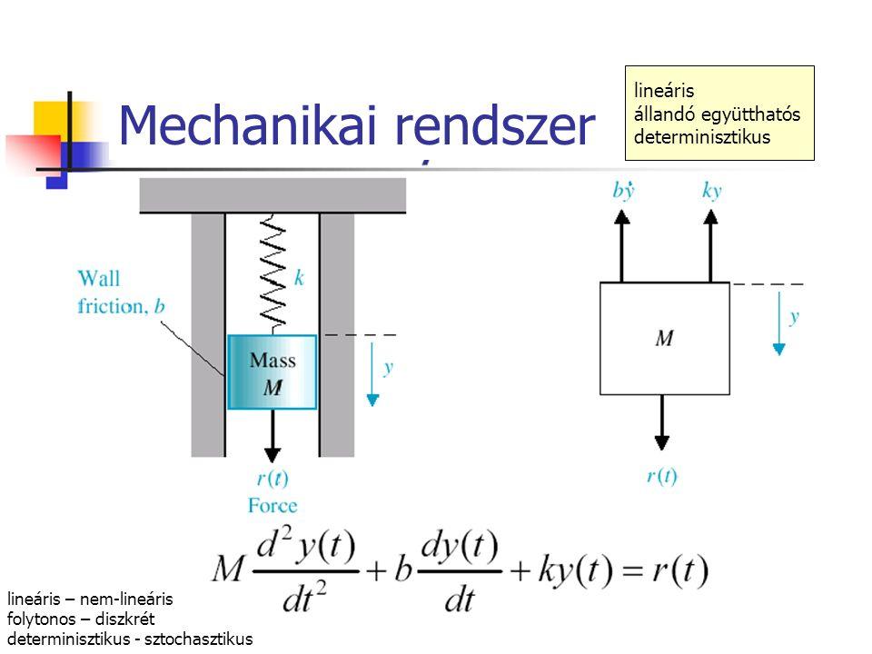 Mechanikai rendszer lineáris állandó együtthatós determinisztikus lineáris – nem-lineáris folytonos – diszkrét determinisztikus - sztochasztikus