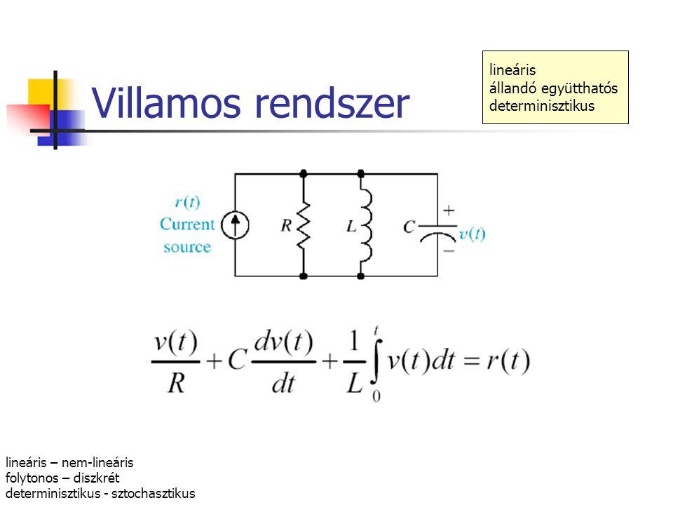 Villamos rendszer lineáris állandó együtthatós determinisztikus lineáris – nem-lineáris folytonos – diszkrét determinisztikus - sztochasztikus