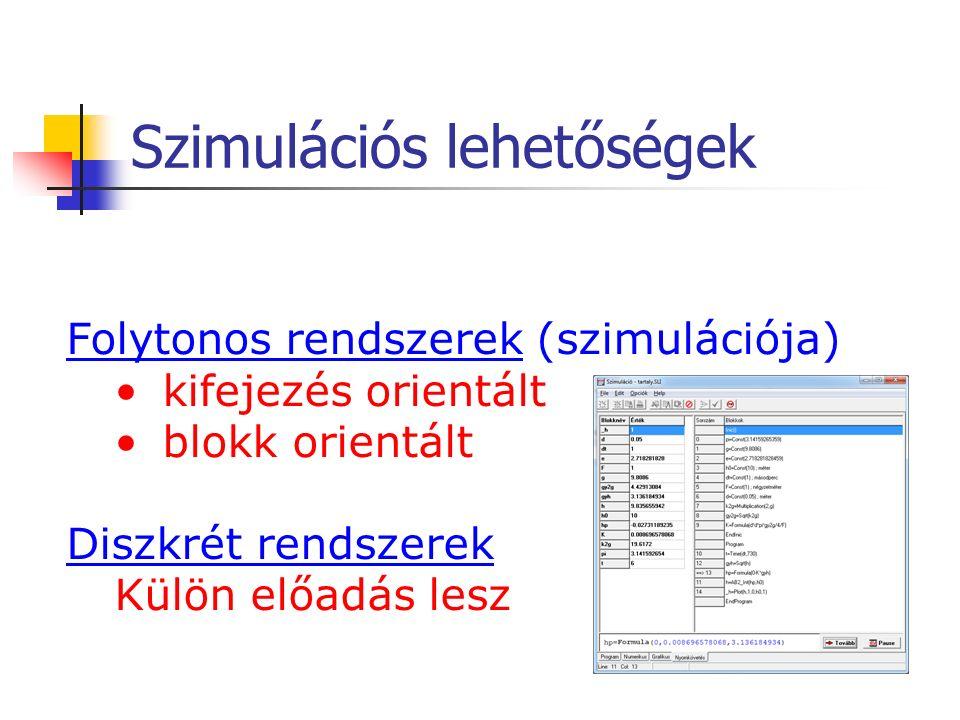 Szimulációs lehetőségek Folytonos rendszerek (szimulációja) kifejezés orientált blokk orientált Diszkrét rendszerek Külön előadás lesz