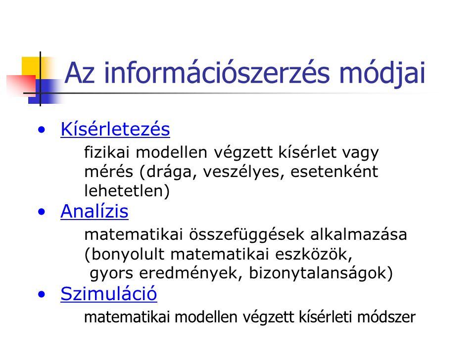 Az információszerzés módjai Kísérletezés fizikai modellen végzett kísérlet vagy mérés (drága, veszélyes, esetenként lehetetlen) Analízis matematikai összefüggések alkalmazása (bonyolult matematikai eszközök, gyors eredmények, bizonytalanságok) Szimuláció matematikai modellen végzett kísérleti módszer
