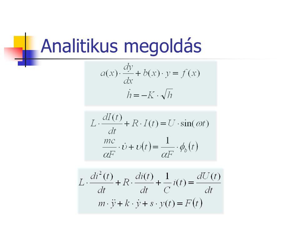Analitikus megoldás