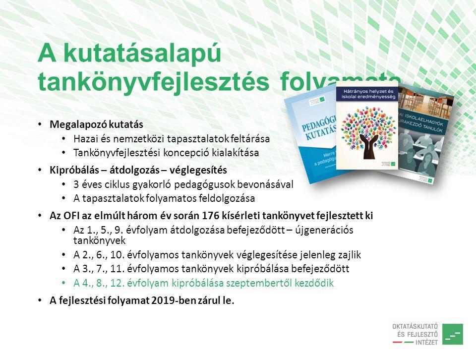 A kutatásalapú tankönyvfejlesztés folyamata Megalapozó kutatás Hazai és nemzetközi tapasztalatok feltárása Tankönyvfejlesztési koncepció kialakítása Kipróbálás – átdolgozás – véglegesítés 3 éves ciklus gyakorló pedagógusok bevonásával A tapasztalatok folyamatos feldolgozása Az OFI az elmúlt három év során 176 kísérleti tankönyvet fejlesztett ki Az 1., 5., 9.