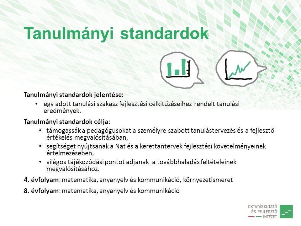 Tanulmányi standardok Tanulmányi standardok jelentése: egy adott tanulási szakasz fejlesztési célkitűzéseihez rendelt tanulási eredmények.