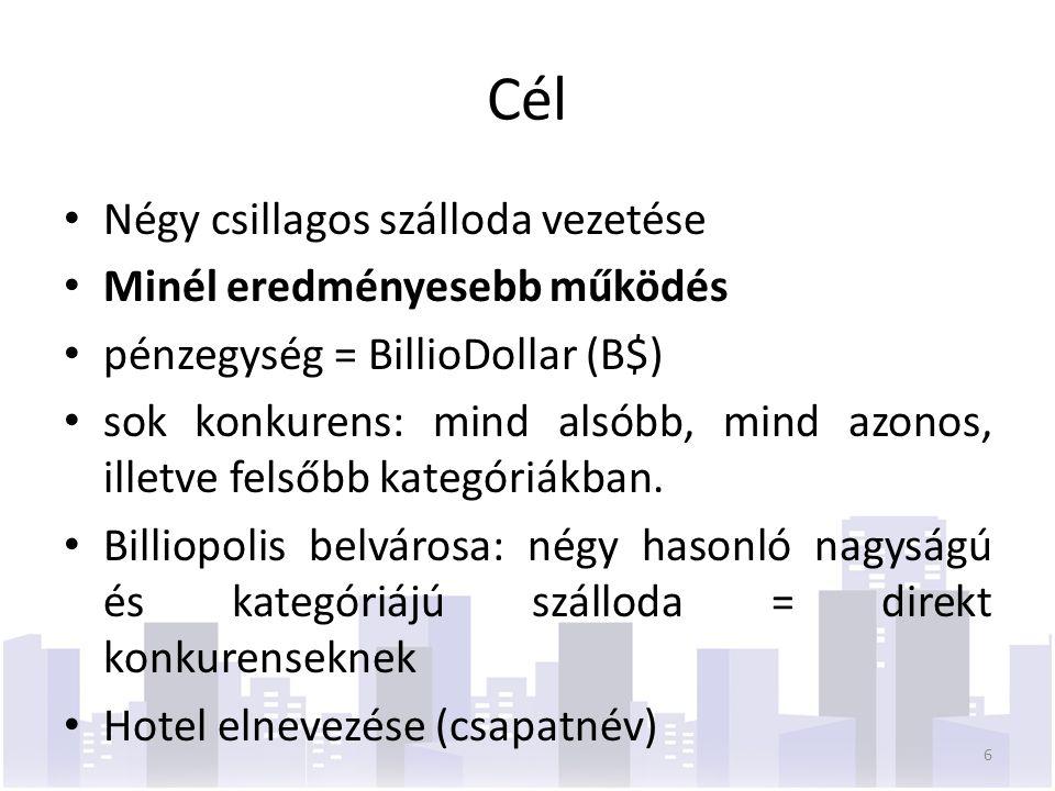 Cél Négy csillagos szálloda vezetése Minél eredményesebb működés pénzegység = BillioDollar (B$) sok konkurens: mind alsóbb, mind azonos, illetve felsőbb kategóriákban.