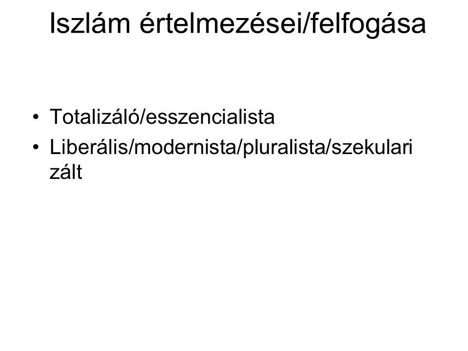 Iszlám értelmezései/felfogása Totalizáló/esszencialista Liberális/modernista/pluralista/szekulari zált