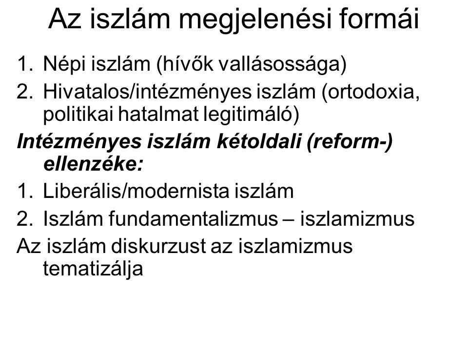 Az iszlám megjelenési formái 1.Népi iszlám (hívők vallásossága) 2.Hivatalos/intézményes iszlám (ortodoxia, politikai hatalmat legitimáló) Intézményes iszlám kétoldali (reform-) ellenzéke: 1.Liberális/modernista iszlám 2.Iszlám fundamentalizmus – iszlamizmus Az iszlám diskurzust az iszlamizmus tematizálja