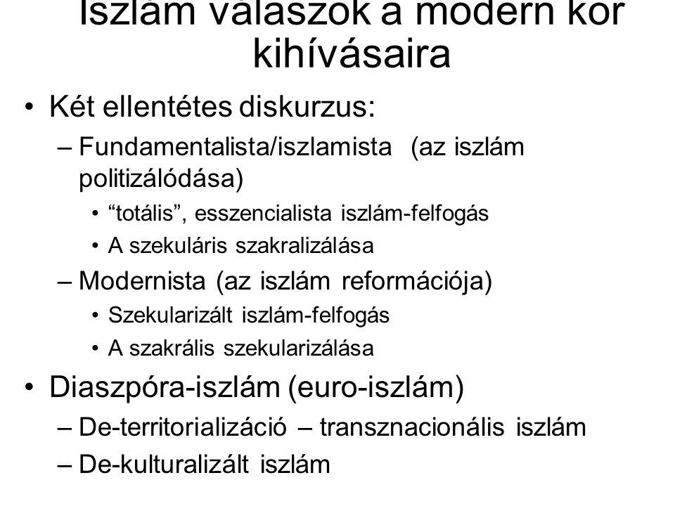 Iszlám válaszok a modern kor kihívásaira Két ellentétes diskurzus: –Fundamentalista/iszlamista (az iszlám politizálódása) totális , esszencialista iszlám-felfogás A szekuláris szakralizálása –Modernista (az iszlám reformációja) Szekularizált iszlám-felfogás A szakrális szekularizálása Diaszpóra-iszlám (euro-iszlám) –De-territorializáció – transznacionális iszlám –De-kulturalizált iszlám