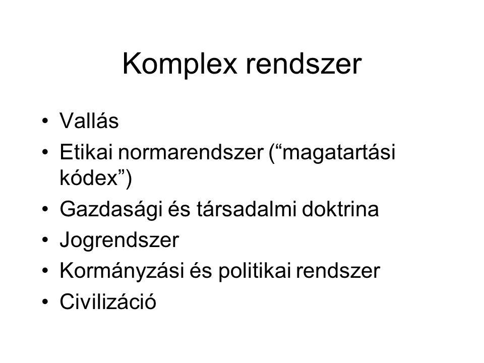 """Komplex rendszer Vallás Etikai normarendszer (""""magatartási kódex"""") Gazdasági és társadalmi doktrina Jogrendszer Kormányzási és politikai rendszer Civi"""
